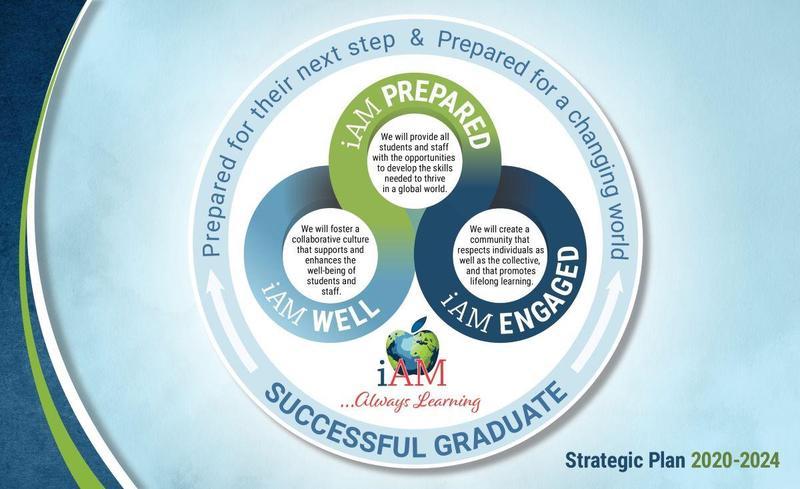AMDSB logo with strategic plan graphic