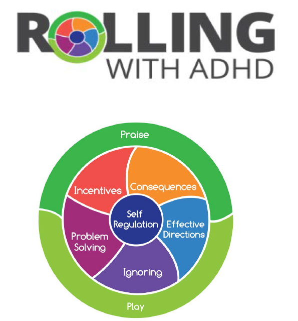 Rolling with ADHD: Free 8-Week Virtual ADHD Caregiver Workshop Featured Photo