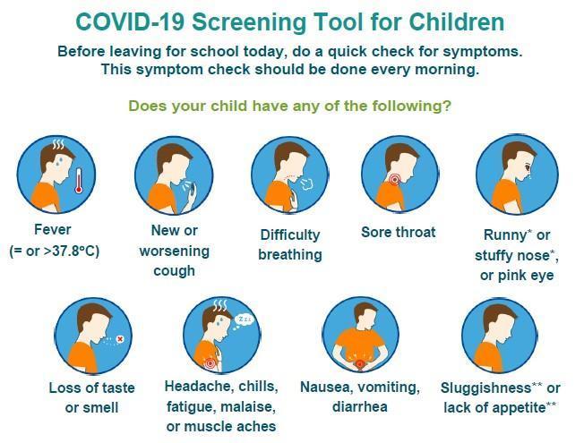 SCreening Symptoms