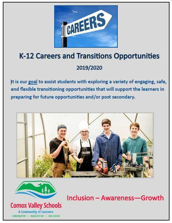 Careers Opportunities Document Image