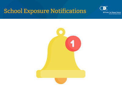 School Exposure Infographic from the BCCDC Featured Photo