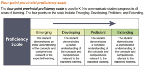 4 point proficiency scale 2018-19.PNG