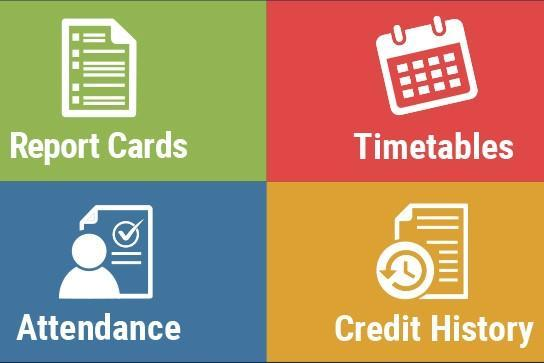 icons for report cards,  attendance, timetables and credit recovery