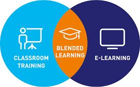 Highland Blended Learning Offerings 2021-2022 (click here to read more) Featured Photo