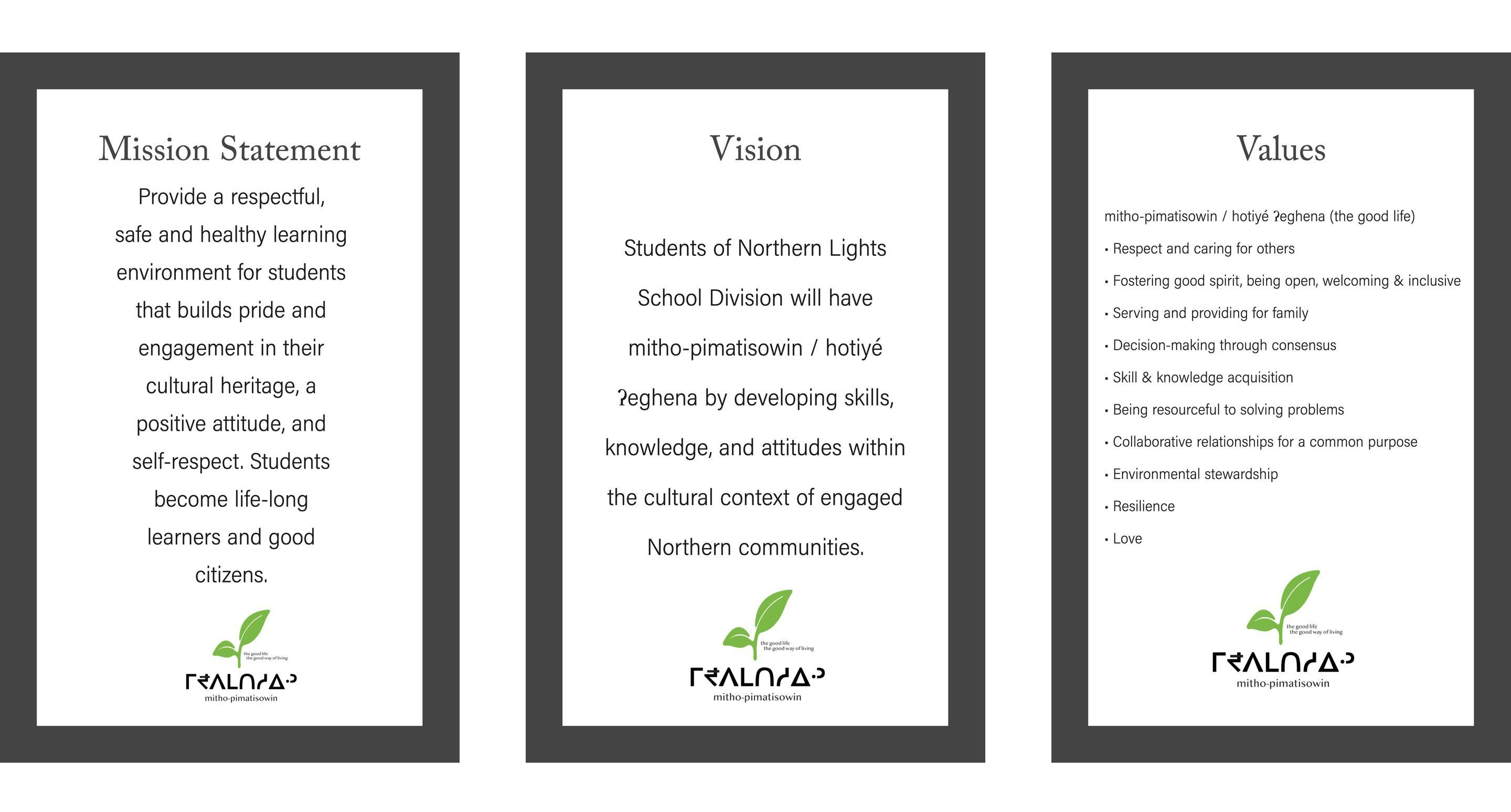 MIssion, Vision, Values Image