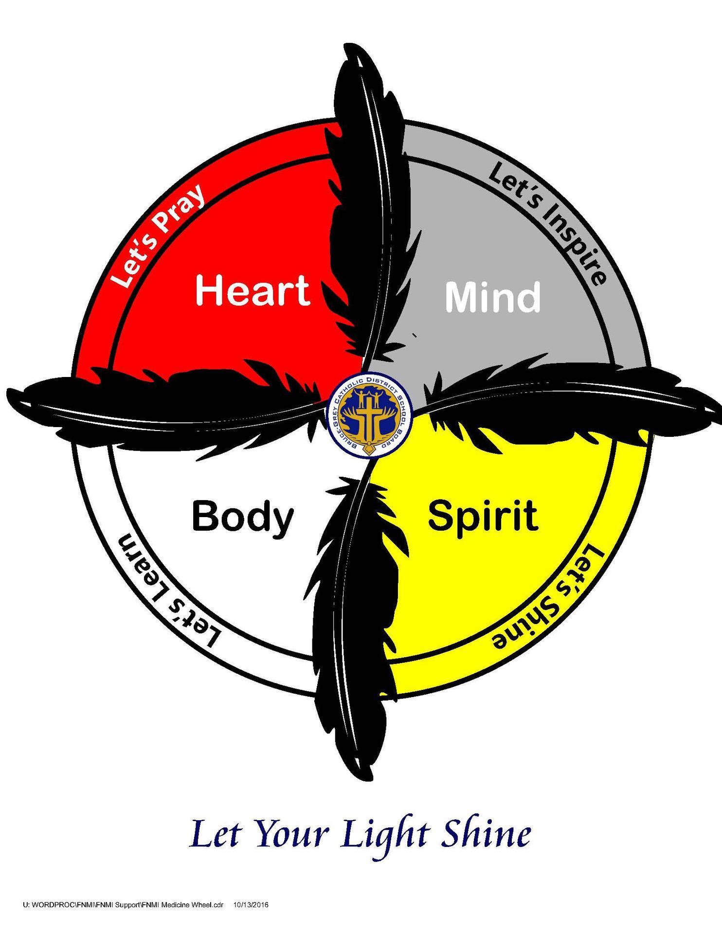 BG medicine wheel graphic