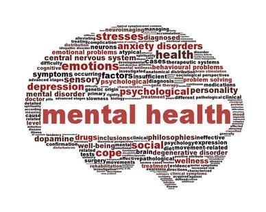 mental illness wordmap