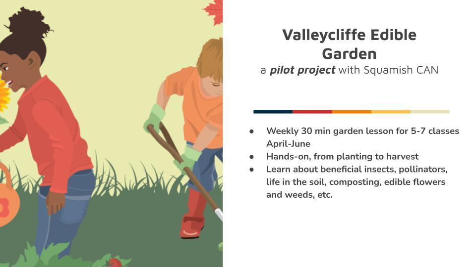 Valleycliffe Edible Garden a pilot project with Squamish CAN