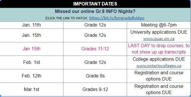 Important Dates - Guidance Jan 2021