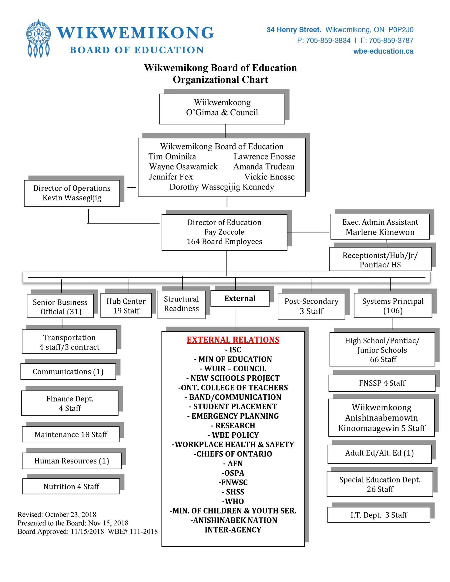 WBE Org Chart Final