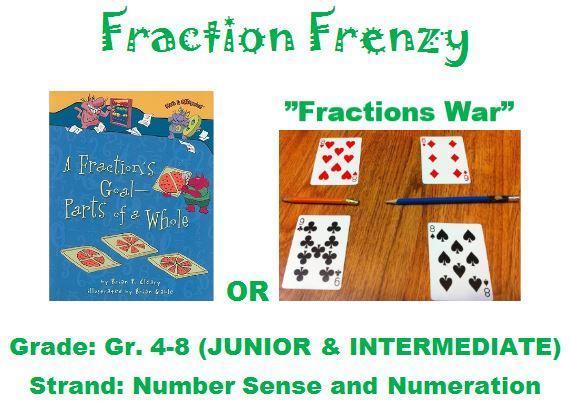 Fraction Frenzy Kit