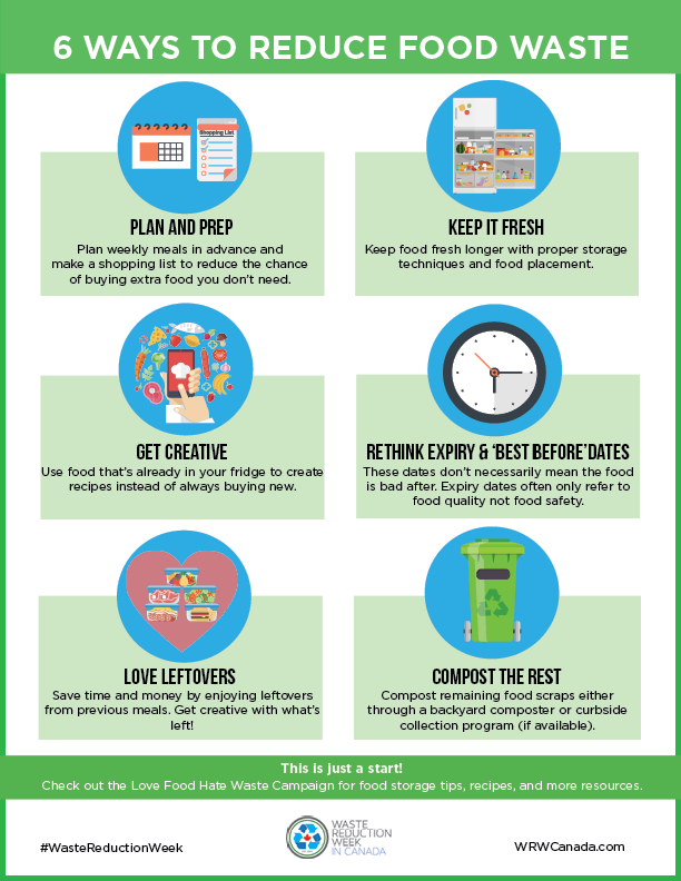 6 Ways to reduce food waste - Plan and prep, keep it fresh, get creative, rethink expiry and best before days, love leftovers, compost the rest