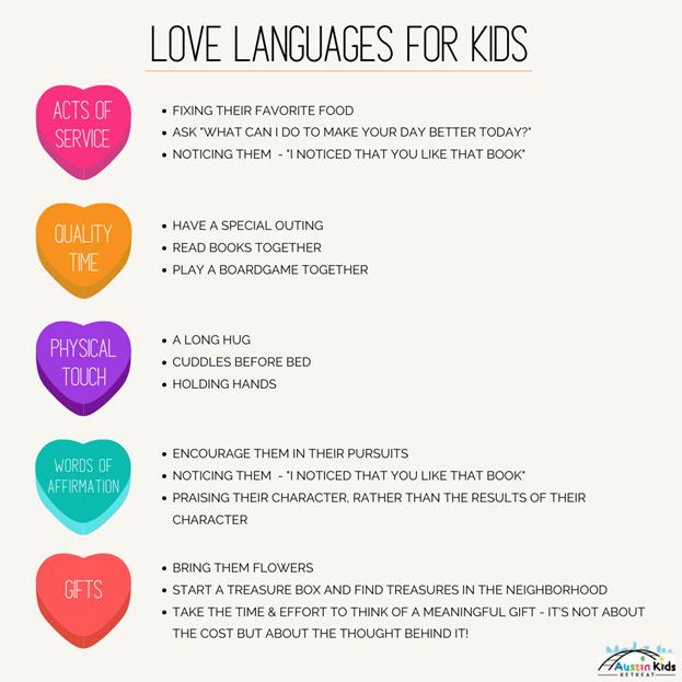 love languages categories