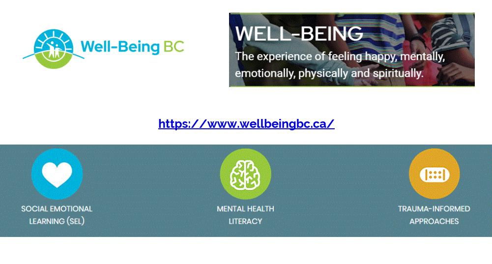 wellbeingbc
