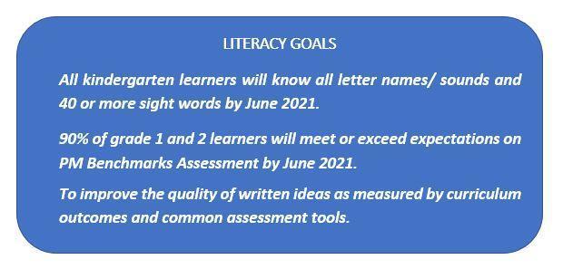 Literacy Goals