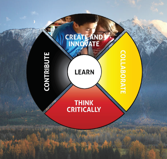 The SD48 Learning Hub-November 20, 2020 Featured Photo