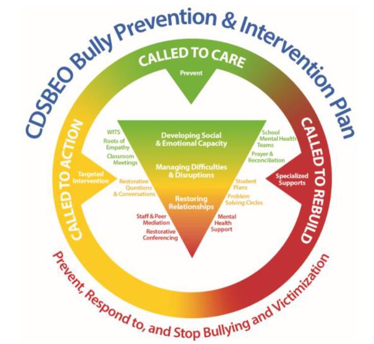 Bully {Prevention Plan