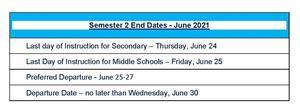 Semester 2 End Dates - June 2021.jpg