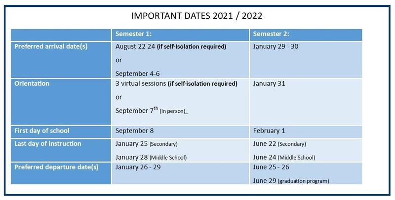 IMPORTANT DATES FOR 2021 / 2022 Featured Photo