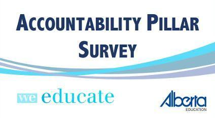 Accountability Survey Featured Photo