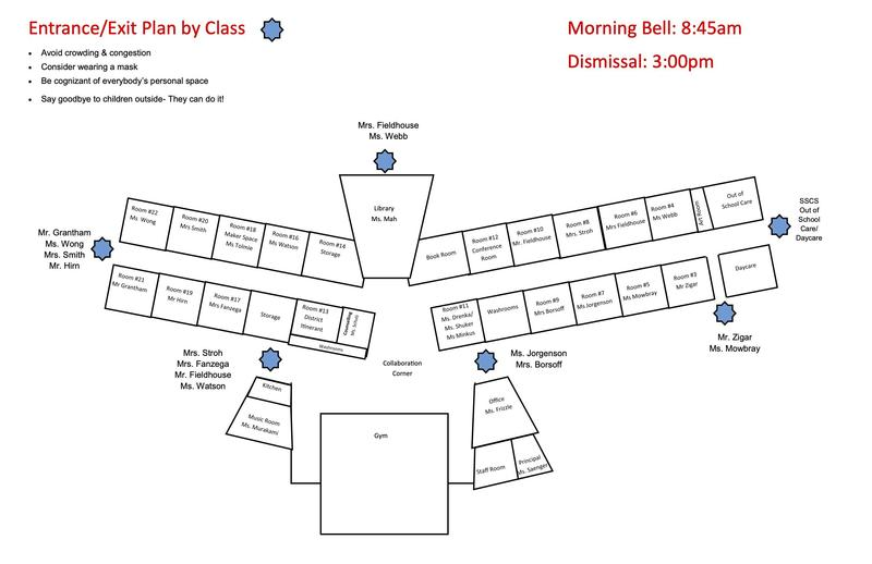 Health & Safety Protocols with Entry/Exit School Map Featured Photo