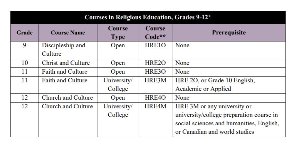 Religion Course 1