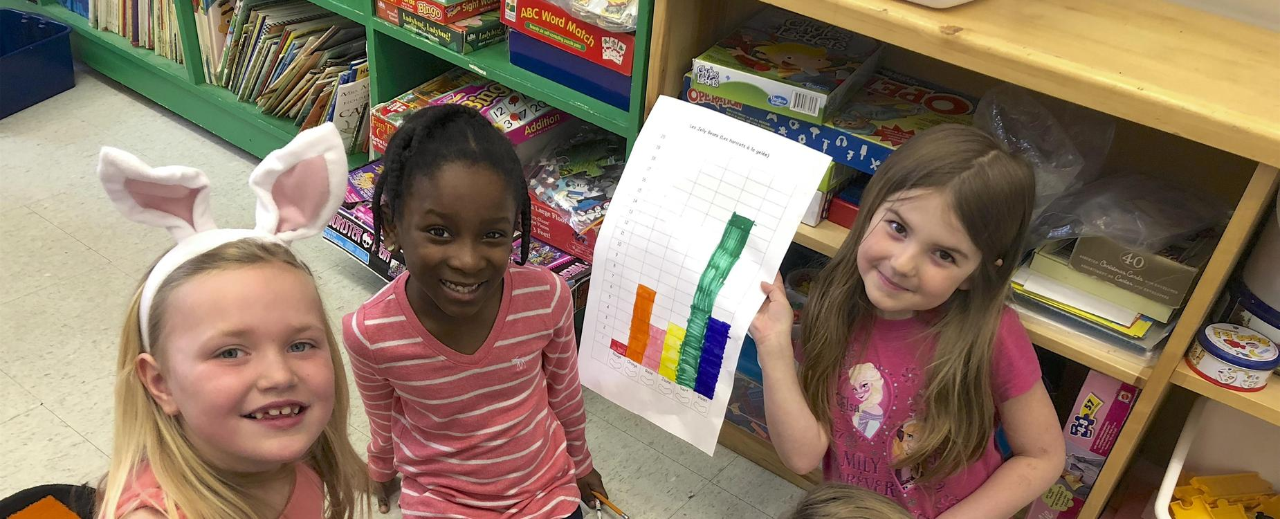 students working on a graph