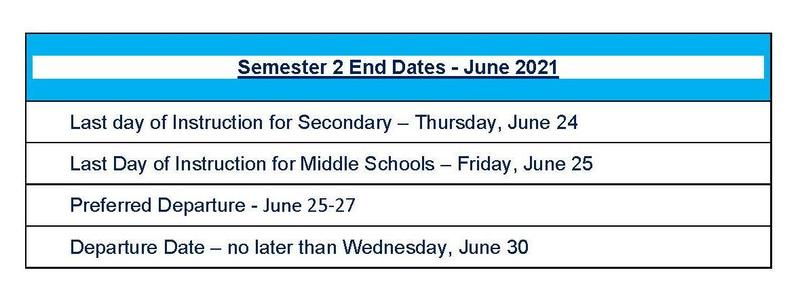 Semester 2 End Dates - June 2021 Featured Photo