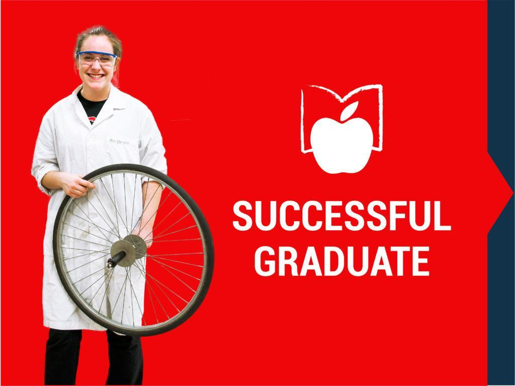 Image of secondary student in lab coat and goggles holding bicycle wheel. AMDSB apple with book and text: Successful Graduate