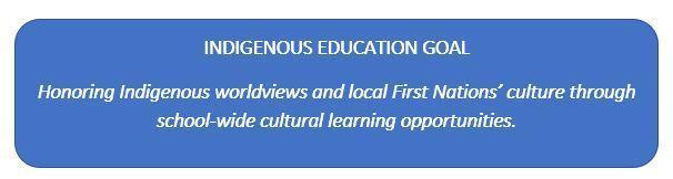 Indigenous Education Goal