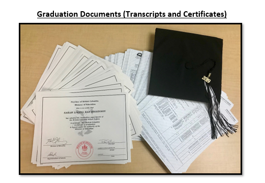 Diploma's are ready for pickup! Featured Photo