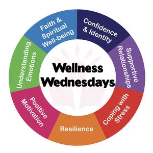 Wellness Wednesdays Logo
